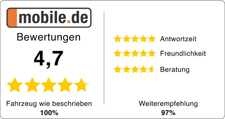 Acb24 Auto Center Biesdorf